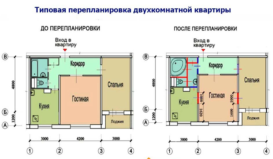 перепланировка квартиры до и после