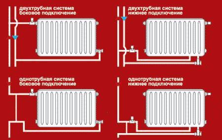 Установка, замена батарей - радиаторов отопления в Орехово-Зуево