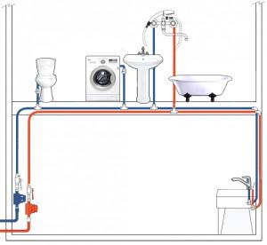 Монтаж, замена водопроводных труб в квартире и частных домах